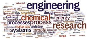 career options after 12th | list of engineering courses after 12th