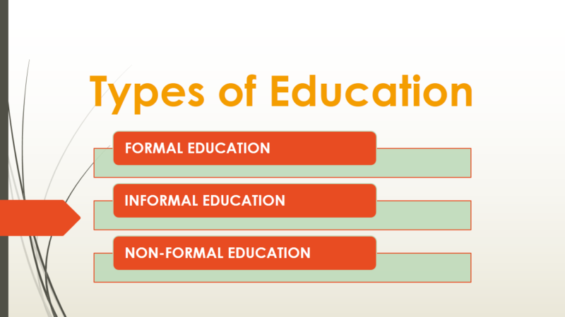 Types-of-Education | Why education is important | Why do we need education