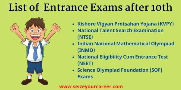 List-of-Entrance-Exams-after-10th